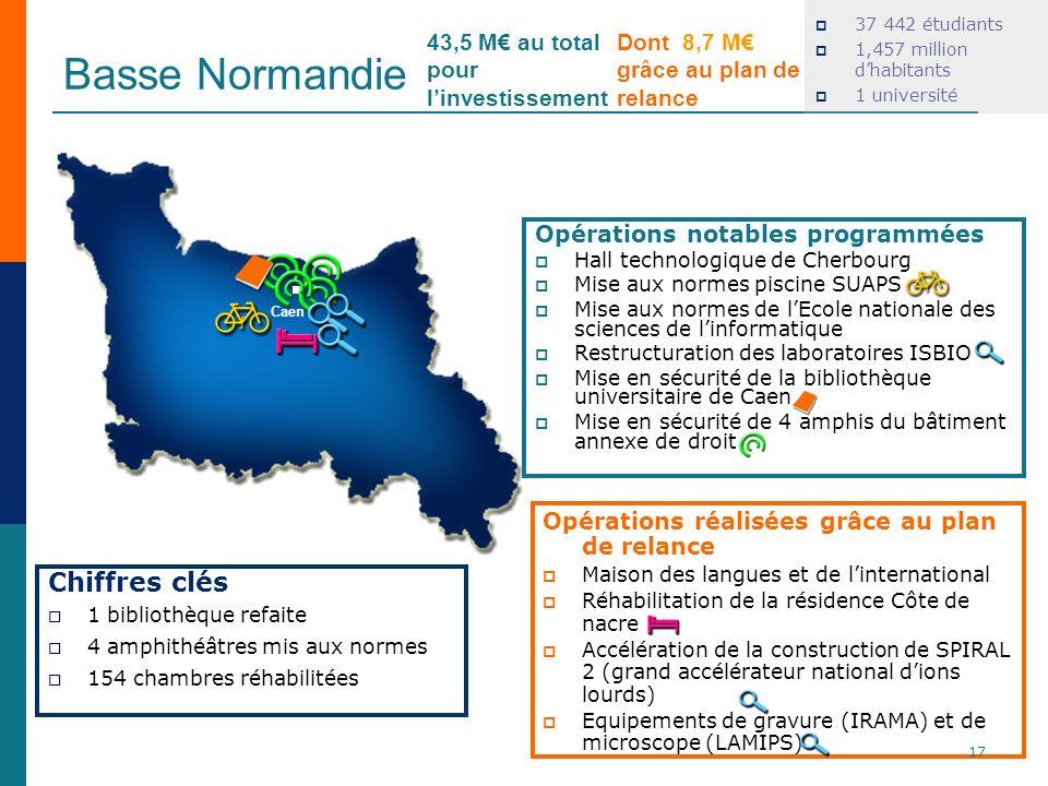 Basse Normandie 37 442 étudiants 1,457 million dhabitants 1 université Opérations réalisées grâce au plan de relance Maison des langues et de linterna