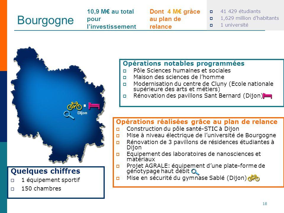 Bourgogne 41 429 étudiants 1,629 million dhabitants 1 université Opérations réalisées grâce au plan de relance Construction du pôle santé-STIC à Dijon