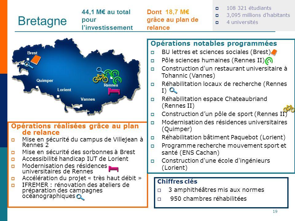 Bretagne 108 321 étudiants 3,095 millions dhabitants 4 universités Opérations réalisées grâce au plan de relance Mise en sécurité du campus de Villeje