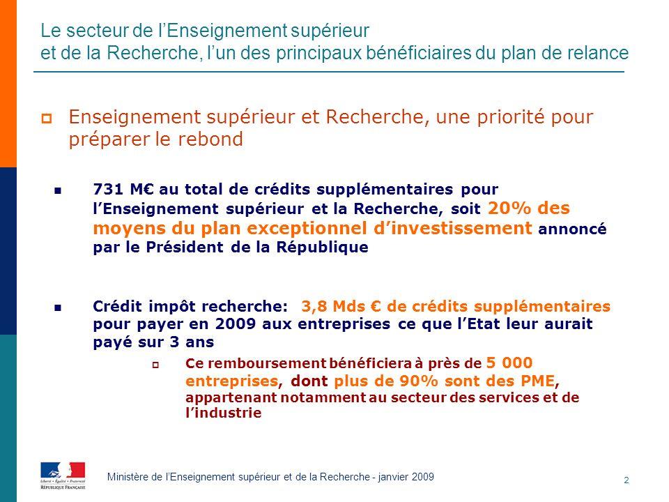 Enseignement supérieur et Recherche, une priorité pour préparer le rebond 731 M au total de crédits supplémentaires pour lEnseignement supérieur et la