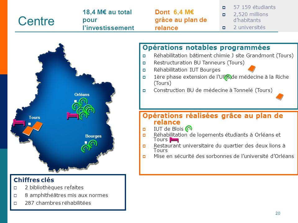 Centre 57 159 étudiants 2,520 millions dhabitants 2 universités Opérations réalisées grâce au plan de relance IUT de Blois Réhabilitation de logements