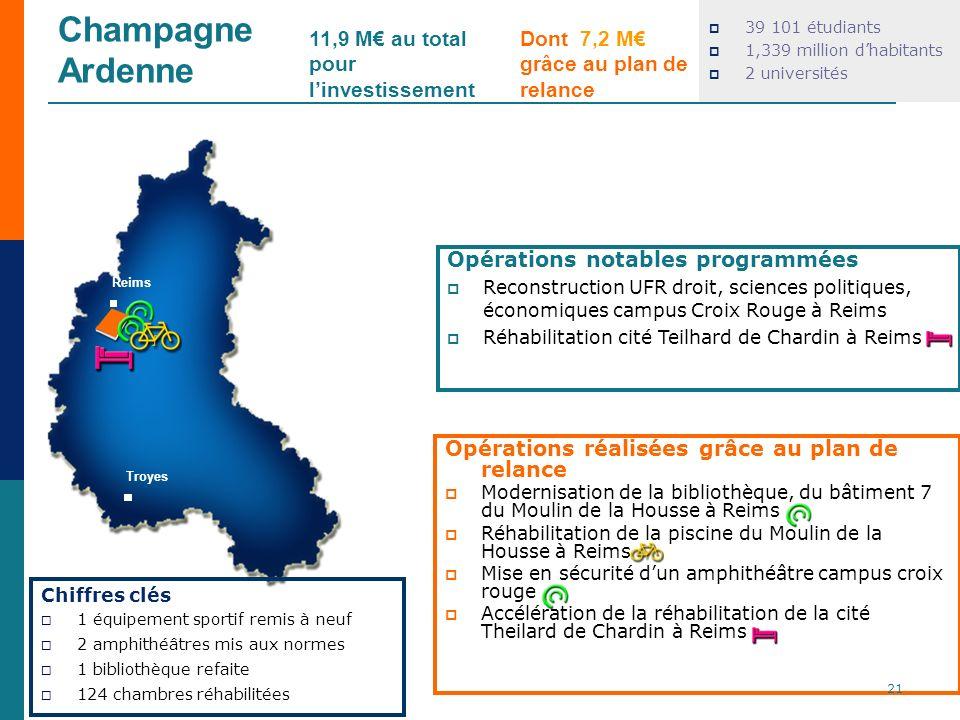 Champagne Ardenne 39 101 étudiants 1,339 million dhabitants 2 universités Opérations réalisées grâce au plan de relance Modernisation de la bibliothèq