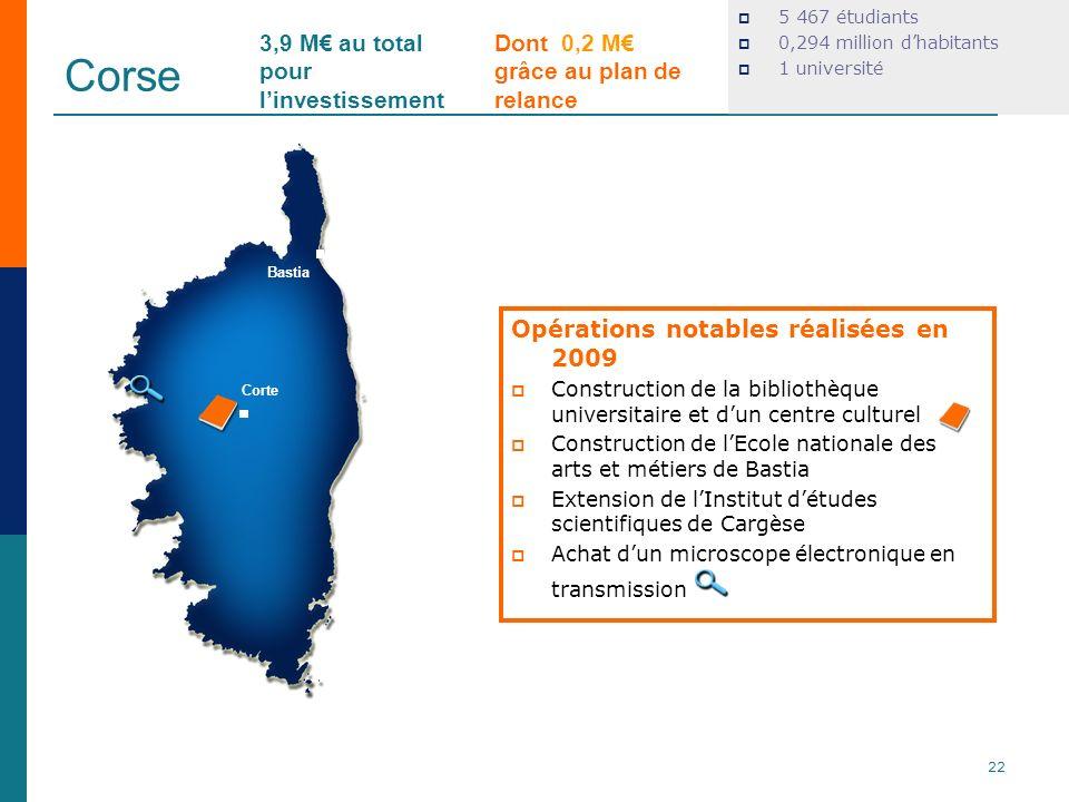 Corse 5 467 étudiants 0,294 million dhabitants 1 université Opérations notables réalisées en 2009 Construction de la bibliothèque universitaire et dun