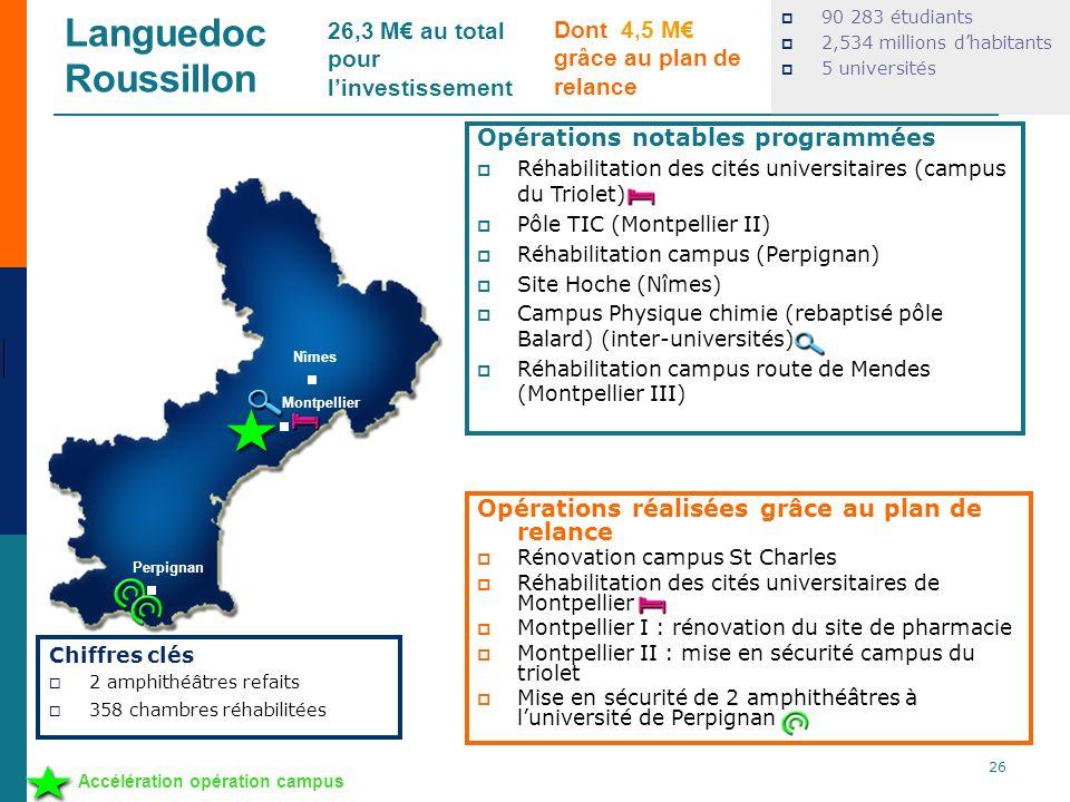 Languedoc Roussillon 90 283 étudiants 2,534 millions dhabitants 5 universités Opérations réalisées grâce au plan de relance Rénovation campus St Charl