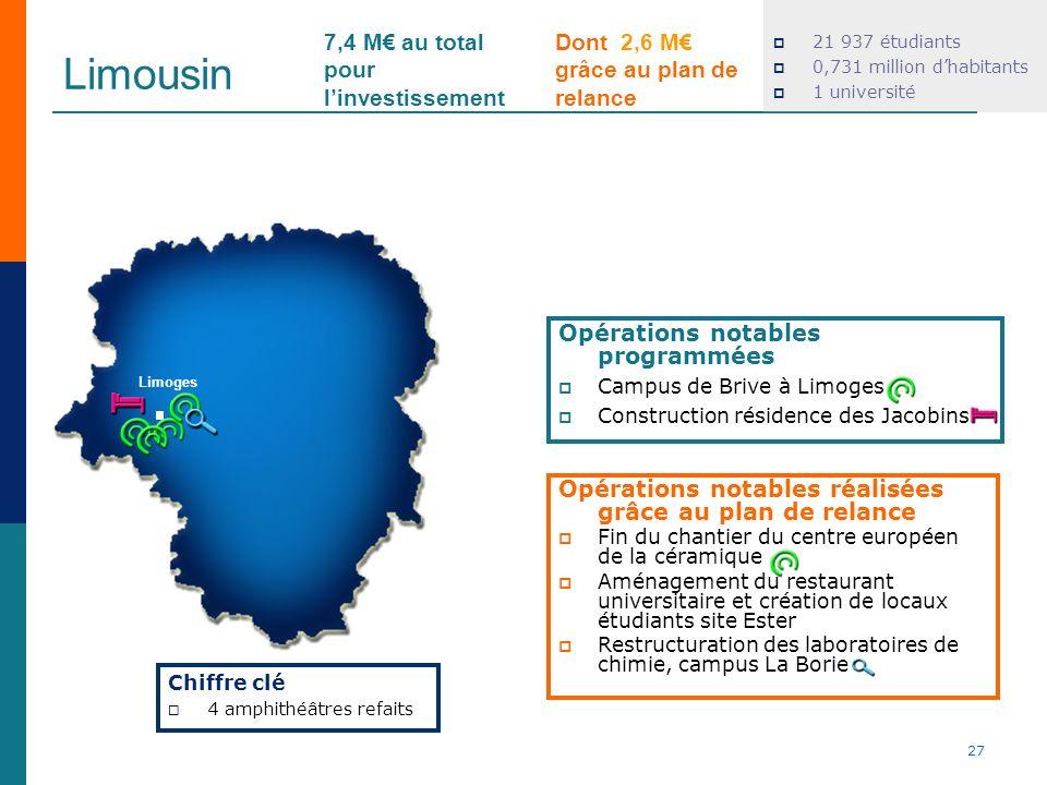 Limousin 21 937 étudiants 0,731 million dhabitants 1 université Opérations notables réalisées grâce au plan de relance Fin du chantier du centre europ
