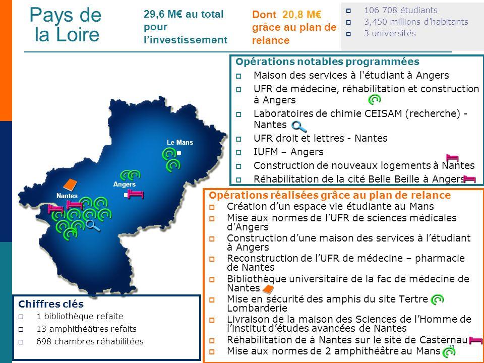 Pays de la Loire 106 708 étudiants 3,450 millions dhabitants 3 universités Opérations réalisées grâce au plan de relance Création dun espace vie étudi