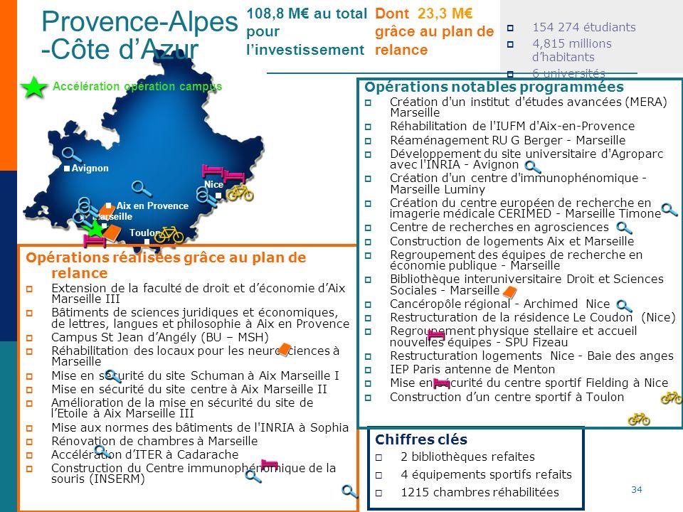 Provence-Alpes -Côte dAzur 34 Dont 23,3 M grâce au plan de relance 108,8 M au total pour linvestissement Chiffres clés 2 bibliothèques refaites 4 équi