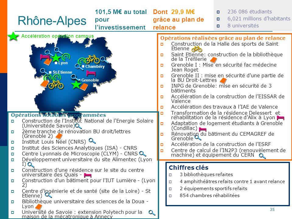 Rhône-Alpes Opérations réalisées grâce au plan de relance Construction de la Halle des sports de Saint Etienne Saint Etienne: construction de la bibli