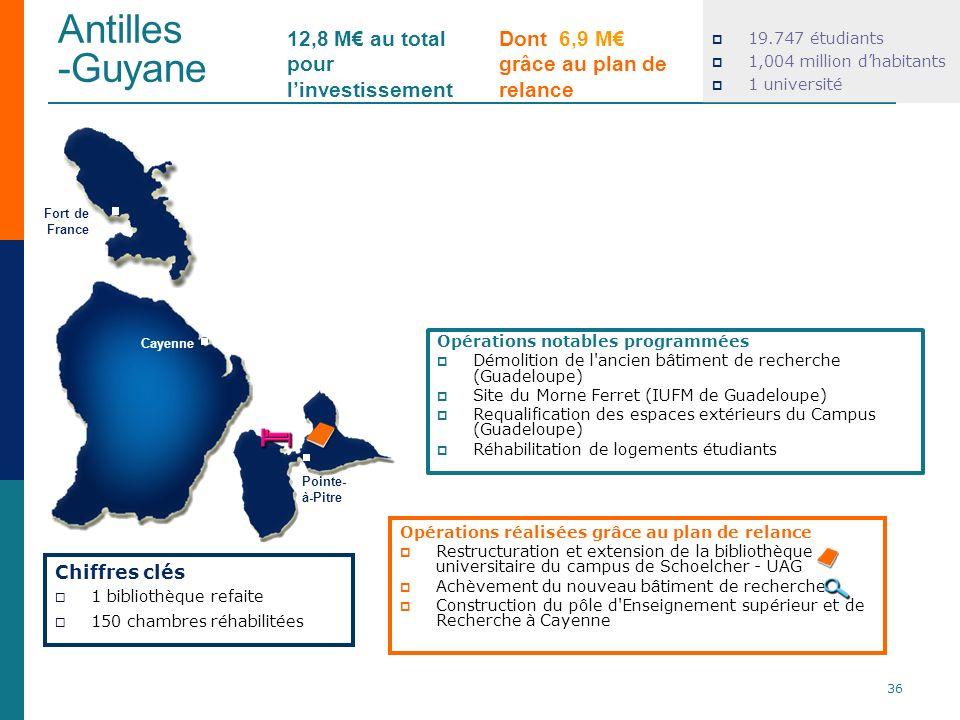 Antilles -Guyane 36 Dont 6,9 M grâce au plan de relance 12,8 M au total pour linvestissement Chiffres clés 1 bibliothèque refaite 150 chambres réhabil