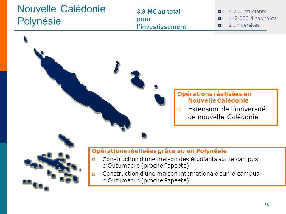 Nouvelle Calédonie Polynésie 4 700 étudiants 442 000 dhabitants 2 universités Opérations réalisées en Nouvelle Calédonie Extension de luniversité de n