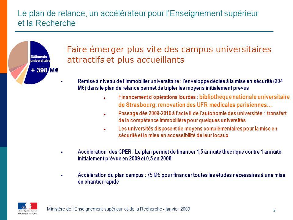 5 Ministère de lEnseignement supérieur et de la Recherche - janvier 2009 + 398 M Bâtiments universitaires Faire émerger plus vite des campus universit