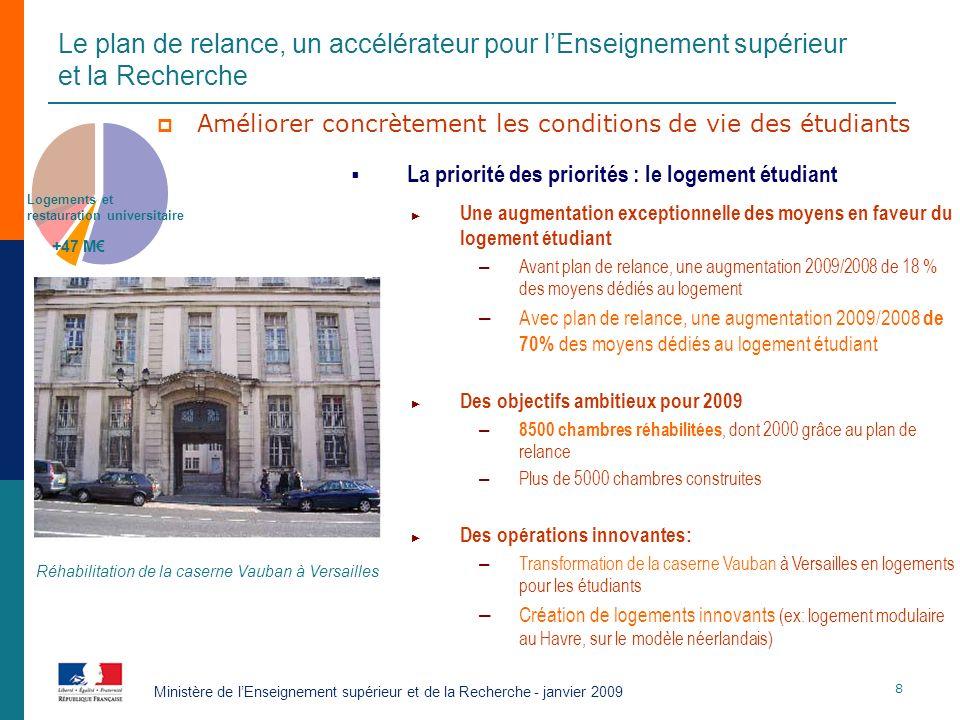 La priorité des priorités : le logement étudiant Ministère de lEnseignement supérieur et de la Recherche - janvier 2009 Améliorer concrètement les con