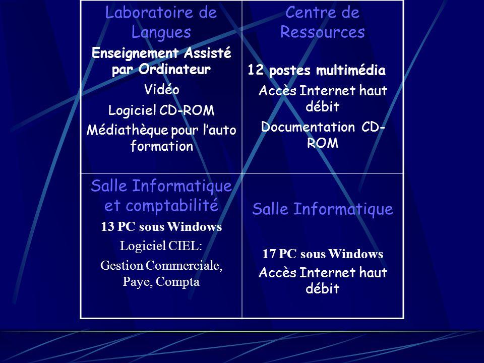 Laboratoire de Langues Enseignement Assisté par Ordinateur Vidéo Logiciel CD-ROM Médiathèque pour lauto formation Centre de Ressources 12 postes multi