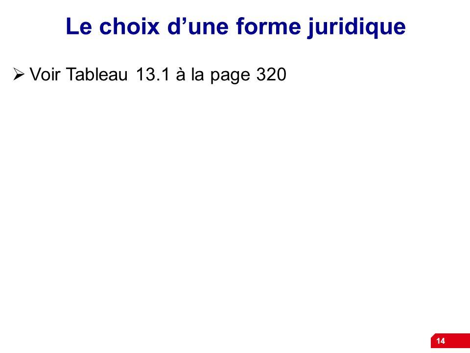 14 Le choix dune forme juridique Voir Tableau 13.1 à la page 320