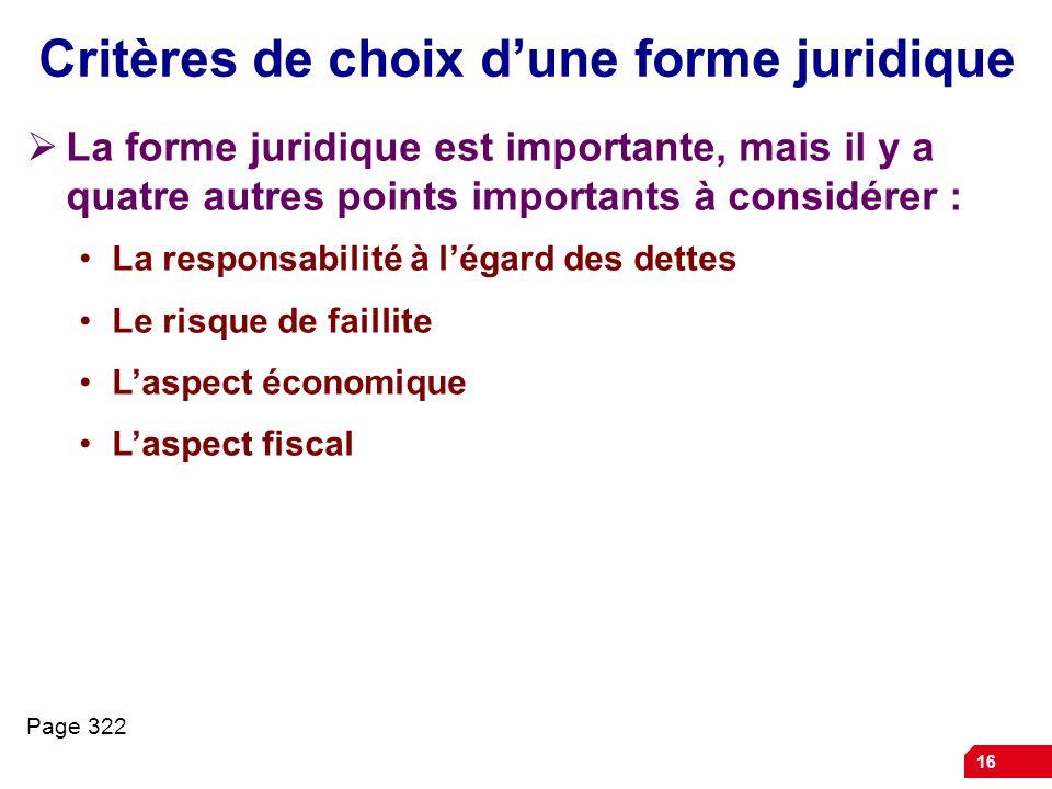 16 Critères de choix dune forme juridique La forme juridique est importante, mais il y a quatre autres points importants à considérer : La responsabil