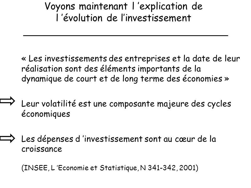 Le mécanisme de base d explication de l investissement: le modèle « accélérateur-profit » Sil y a croissance, il faut augmenter les capacités de production et d un montant supérieur à la hausse de la production, le rapport capital/production étant supérieur à un.