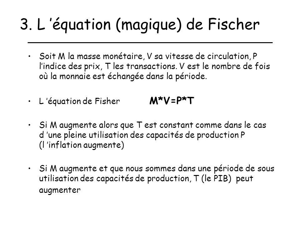 3. L équation (magique) de Fischer Soit M la masse monétaire, V sa vitesse de circulation, P lindice des prix, T les transactions. V est le nombre de