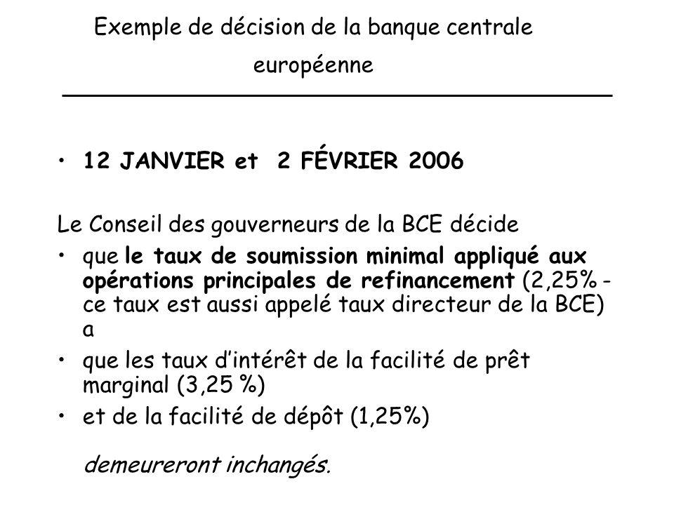 Exemple de décision de la banque centrale européenne 12 JANVIER et 2 FÉVRIER 2006 Le Conseil des gouverneurs de la BCE décide que le taux de soumission minimal appliqué aux opérations principales de refinancement (2,25% - ce taux est aussi appelé taux directeur de la BCE) a que les taux dintérêt de la facilité de prêt marginal (3,25 %) et de la facilité de dépôt (1,25%) demeureront inchangés.
