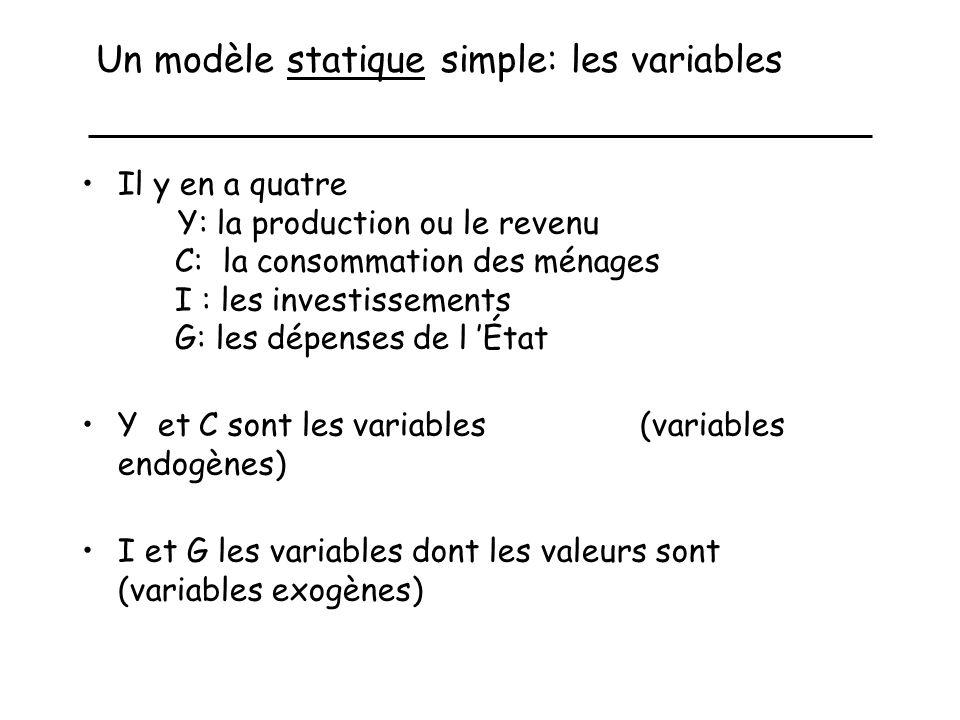 Un modèle statique simple: les variables Il y en a quatre Y: la production ou le revenu C: la consommation des ménages I : les investissements G: les dépenses de l État Y et C sont les variables calculées (variables endogènes) I et G les variables dont les valeurs sont données (variables exogènes)