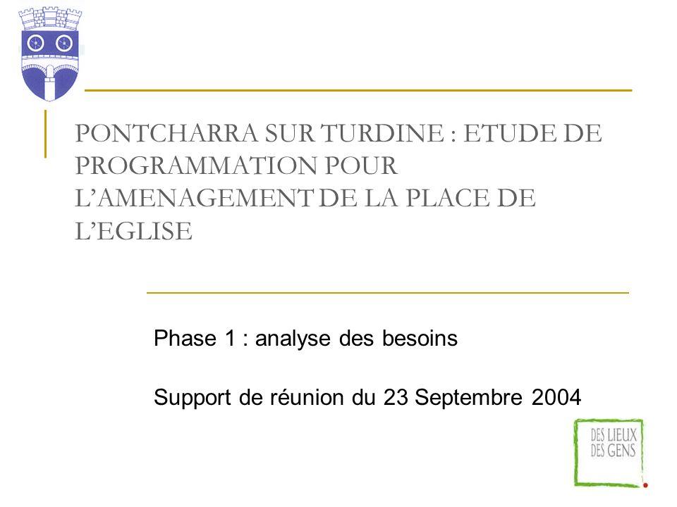1.Enquête doccupation et de rotation du stationnement Le mardi 7 Septembre de 16h30 à18h45 Rue Joseph Serre Place de lEglise Taux doccupation Taux de rotation 1h Taux de rotation 2 h A 16h3090 % (9/10) A 17h30110 % (11/10)60 % (6) A 18h3060 % (6/10)60 % (6) Taux doccupation Taux de rotation 1h Taux de rotation 2 h A 16h30105 % (37/35) A 17h30111 % (39/35)46 % (17) A 18h30111 % (39/35)62 % (23)