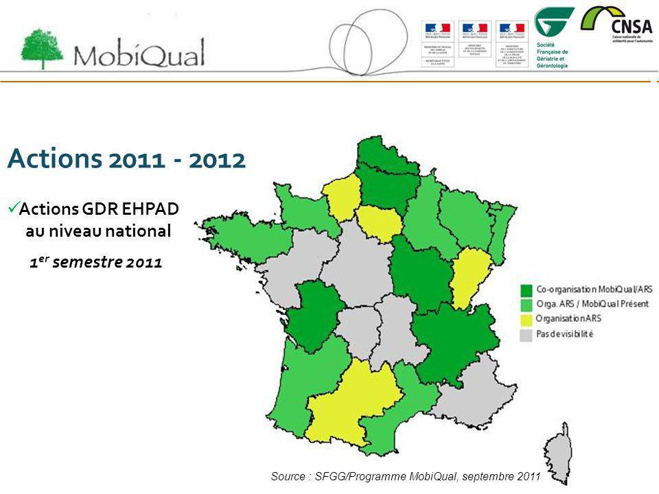 Actions 2011 - 2012 Actions GDR EHPAD au niveau national 1 er semestre 2011 Source : SFGG/Programme MobiQual, septembre 2011
