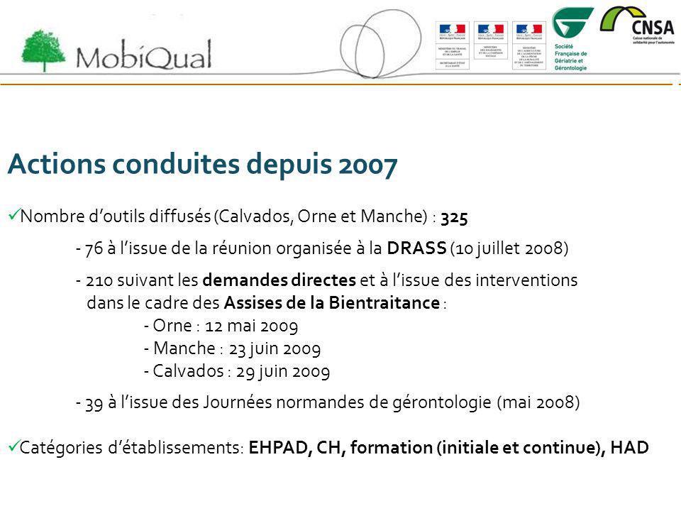 Actions conduites depuis 2007 Nombre doutils diffusés (Calvados, Orne et Manche) : 325 - 76 à lissue de la réunion organisée à la DRASS (10 juillet 20