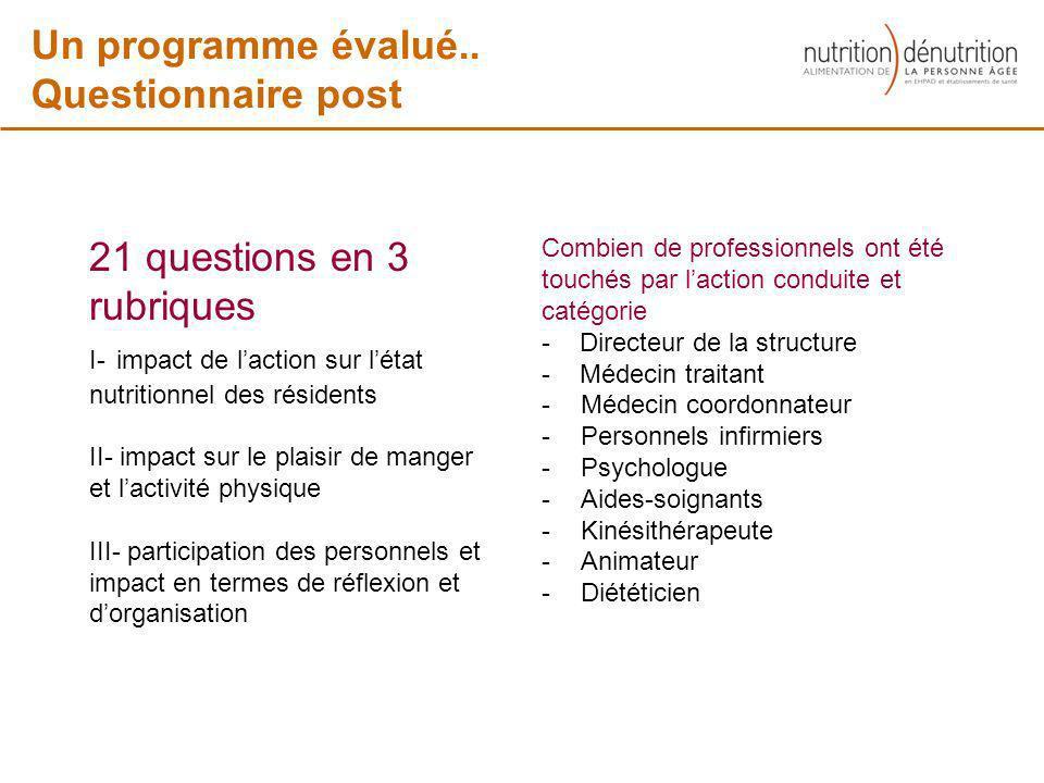 21 questions en 3 rubriques I- impact de laction sur létat nutritionnel des résidents II- impact sur le plaisir de manger et lactivité physique III- p