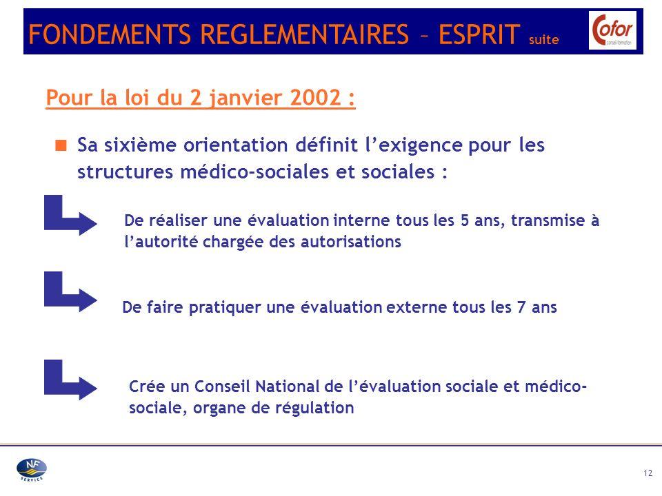 12 Pour la loi du 2 janvier 2002 : De faire pratiquer une évaluation externe tous les 7 ans Crée un Conseil National de lévaluation sociale et médico-