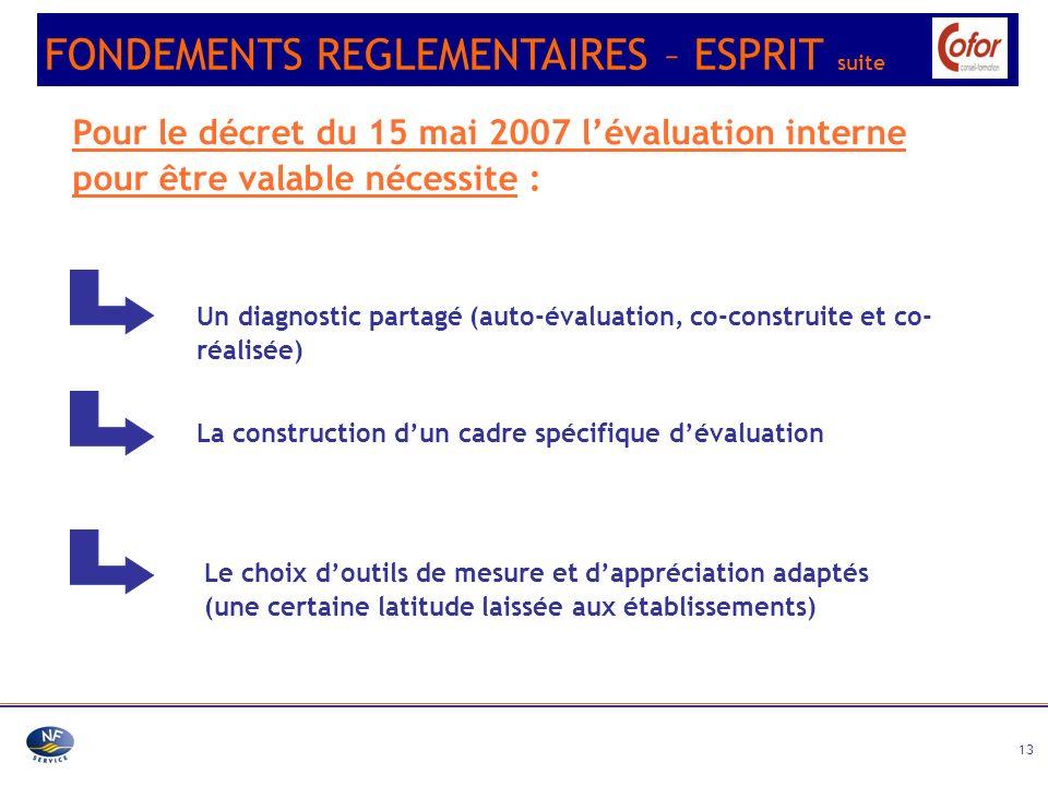 13 Pour le décret du 15 mai 2007 lévaluation interne pour être valable nécessite : La construction dun cadre spécifique dévaluation Le choix doutils d
