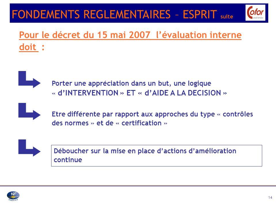 14 Pour le décret du 15 mai 2007 lévaluation interne doit : Etre différente par rapport aux approches du type « contrôles des normes » et de « certifi