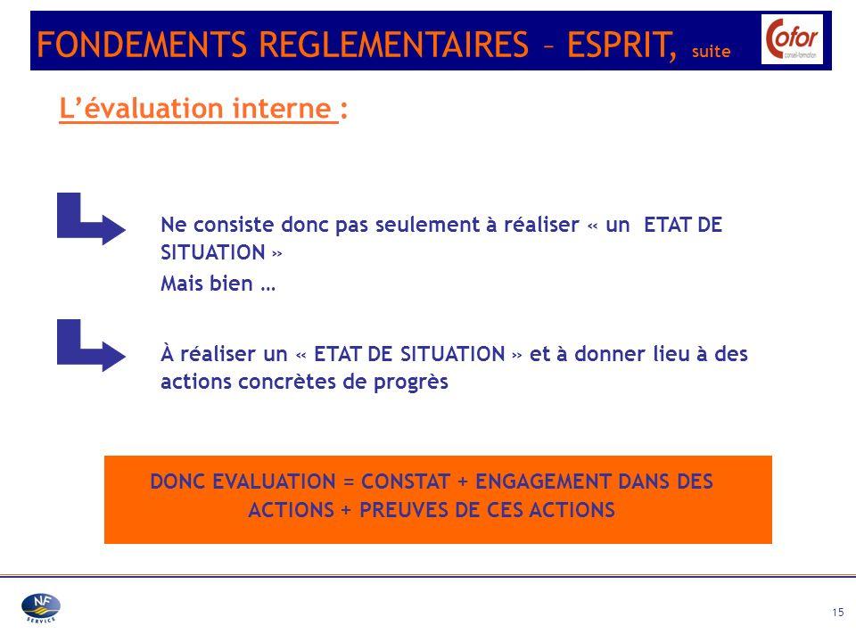 15 Lévaluation interne : À réaliser un « ETAT DE SITUATION » et à donner lieu à des actions concrètes de progrès DONC EVALUATION = CONSTAT + ENGAGEMEN