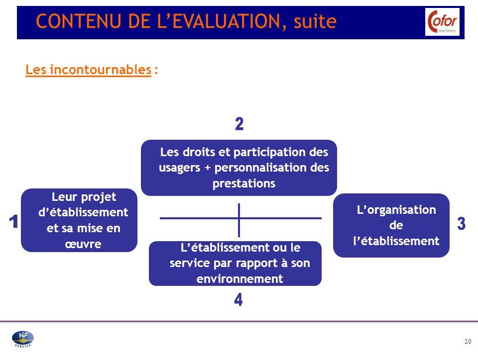 20 Les droits et participation des usagers + personnalisation des prestations Létablissement ou le service par rapport à son environnement Leur projet