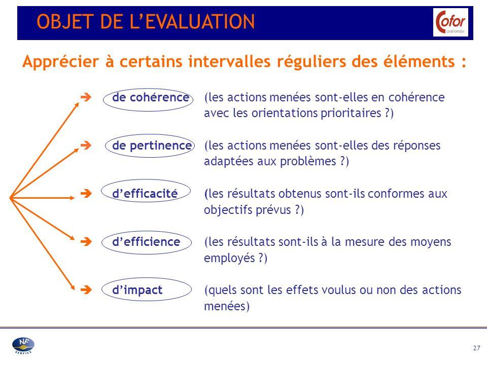 27 de cohérence (les actions menées sont-elles en cohérence avec les orientations prioritaires ?) de pertinence(les actions menées sont-elles des répo