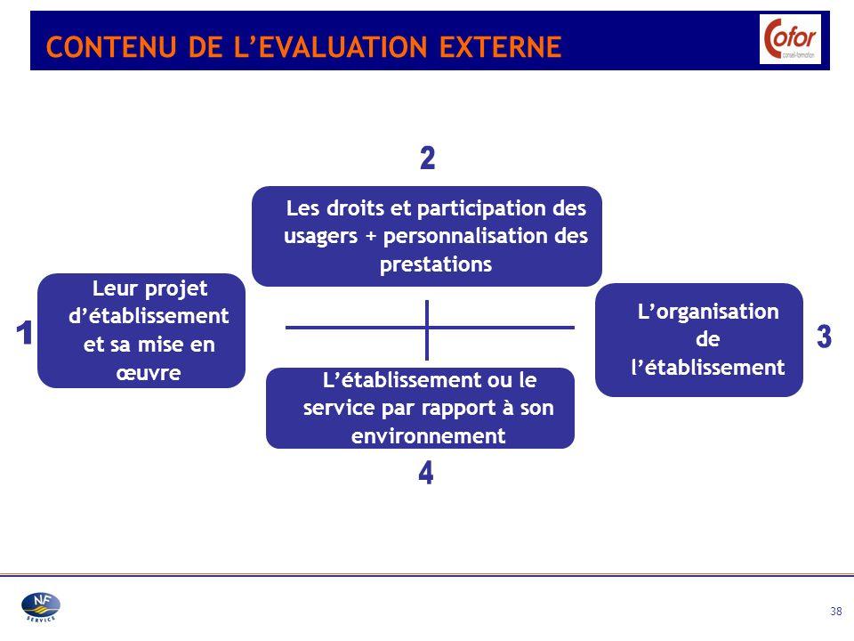 38 Les droits et participation des usagers + personnalisation des prestations Létablissement ou le service par rapport à son environnement Leur projet