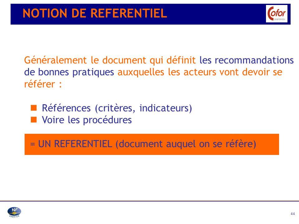 44 Généralement le document qui définit les recommandations de bonnes pratiques auxquelles les acteurs vont devoir se référer : Références (critères,