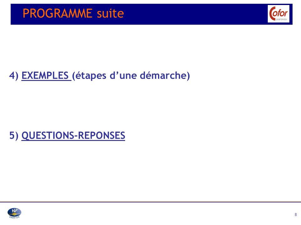 8 4) EXEMPLES (étapes dune démarche) 5) QUESTIONS-REPONSES PROGRAMME suite