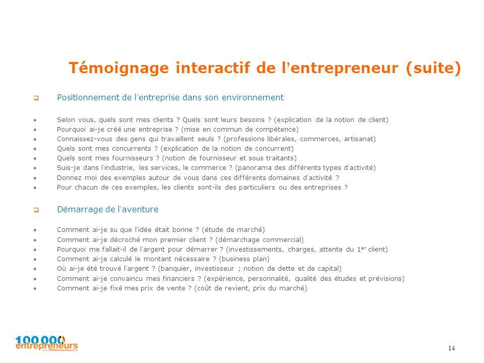 Témoignage interactif de lentrepreneur (suite) Positionnement de lentreprise dans son environnement Selon vous, quels sont mes clients ? Quels sont le