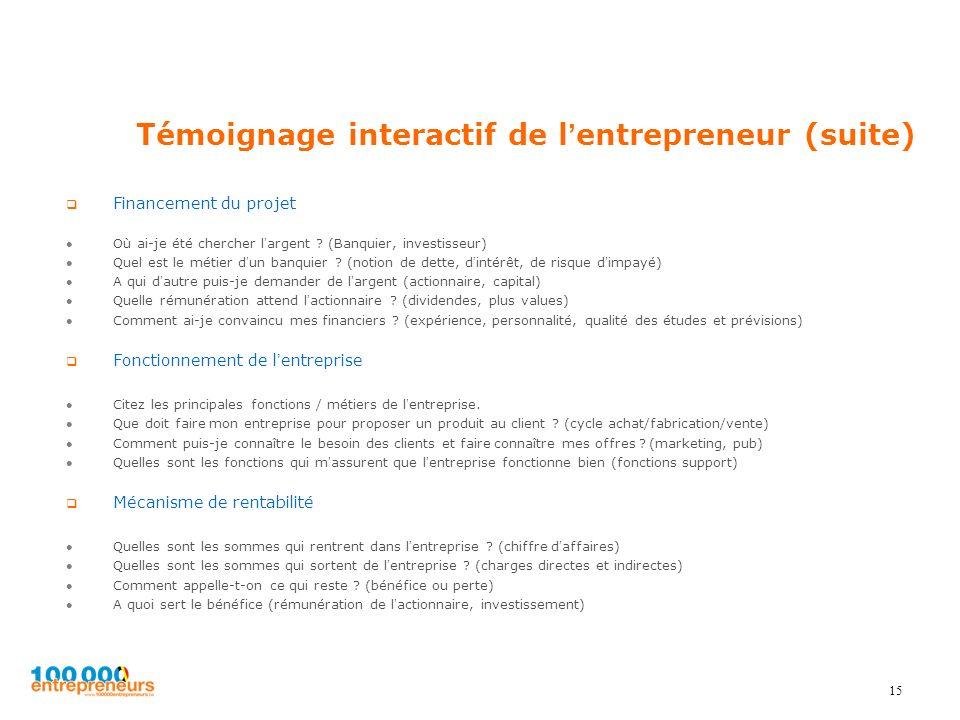 Témoignage interactif de lentrepreneur (suite) Financement du projet Où ai-je été chercher largent ? (Banquier, investisseur) Quel est le métier dun b