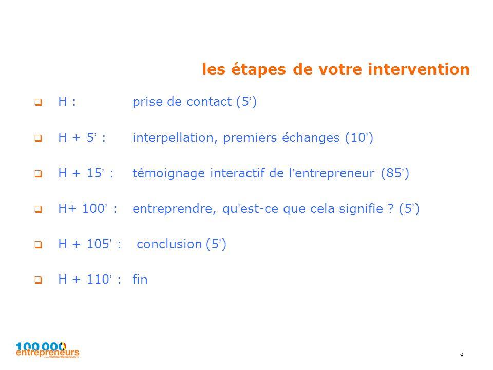 9 les étapes de votre intervention H : prise de contact (5) H + 5 :interpellation, premiers échanges (10) H + 15 :témoignage interactif de lentreprene