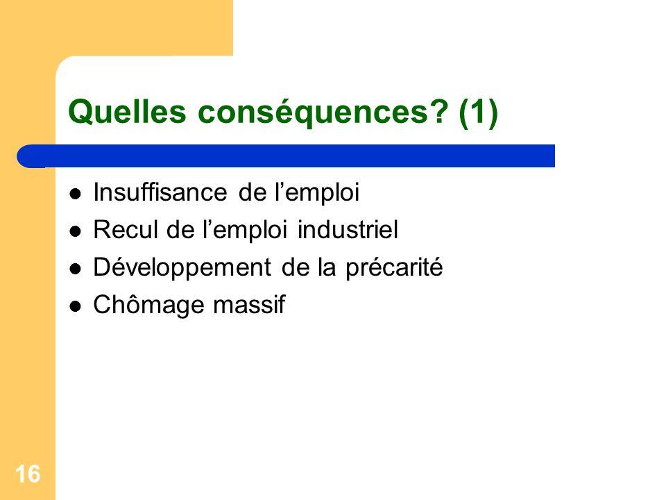 16 Quelles conséquences? (1) Insuffisance de lemploi Recul de lemploi industriel Développement de la précarité Chômage massif
