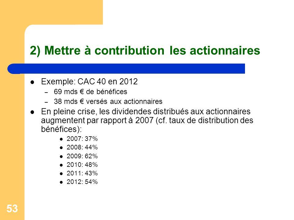 53 2) Mettre à contribution les actionnaires Exemple: CAC 40 en 2012 – 69 mds de bénéfices – 38 mds versés aux actionnaires En pleine crise, les dividendes distribués aux actionnaires augmentent par rapport à 2007 (cf.