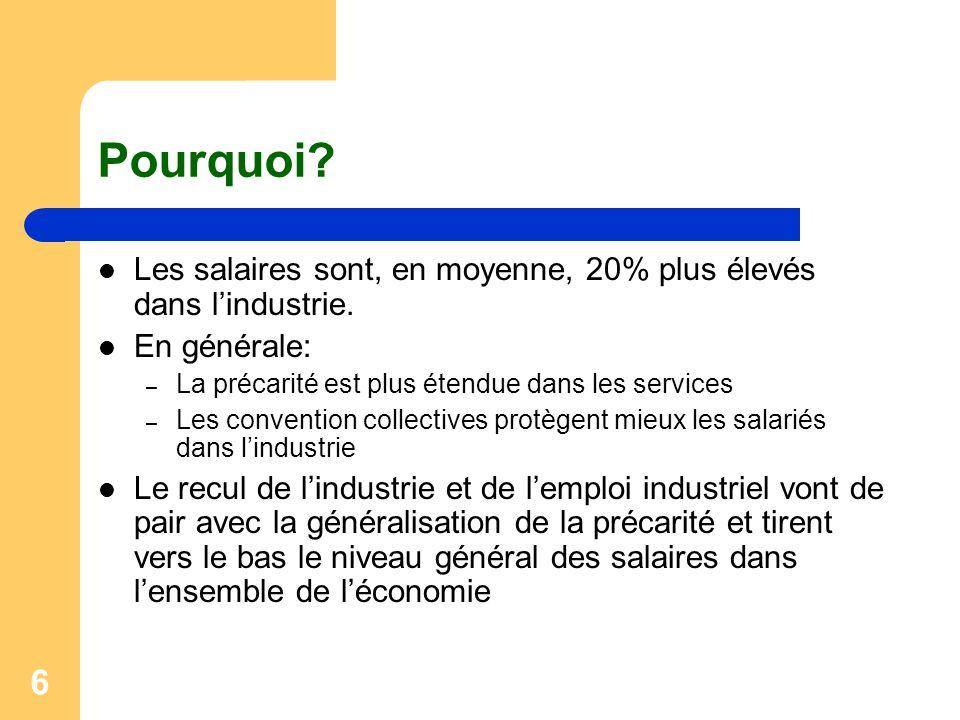6 Pourquoi.Les salaires sont, en moyenne, 20% plus élevés dans lindustrie.