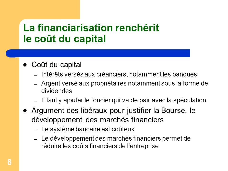 9 Source: Cgt, pôle économique, à partir de lInsee, Comptes nationaux.