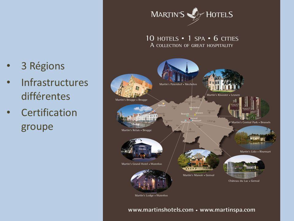 3 Régions Infrastructures différentes Certification groupe