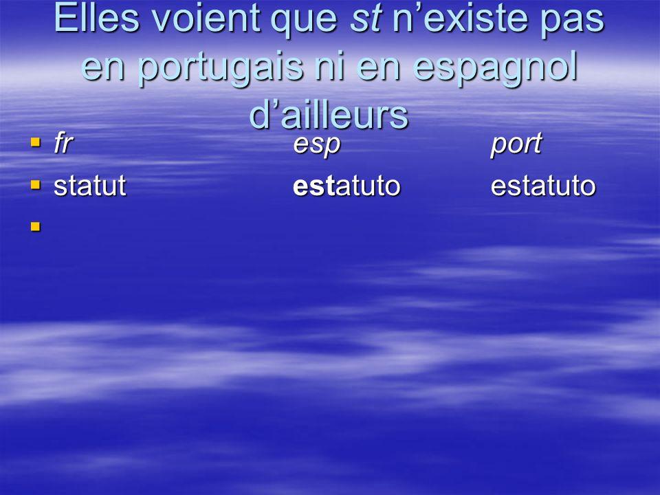 Elles voient que st nexiste pas en portugais ni en espagnol dailleurs frespport frespport statut estatutoestatuto statut estatutoestatuto