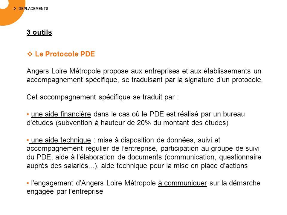 DEPLACEMENTS 3 outils Le Protocole PDE Angers Loire Métropole propose aux entreprises et aux établissements un accompagnement spécifique, se traduisant par la signature dun protocole.