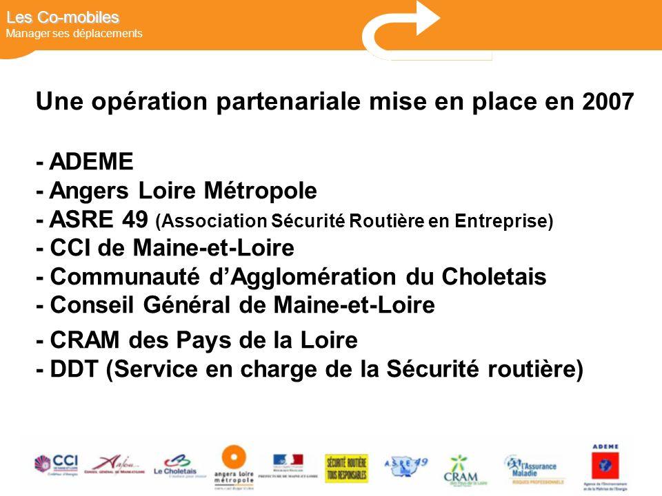 DEPLACEMENTS Les Co-mobiles Les Co-mobiles Manager ses déplacements Une opération partenariale mise en place en 2007 - ADEME - Angers Loire Métropole - ASRE 49 (Association Sécurité Routière en Entreprise) - CCI de Maine-et-Loire - Communauté dAgglomération du Choletais - Conseil Général de Maine-et-Loire - CRAM des Pays de la Loire - DDT (Service en charge de la Sécurité routière)