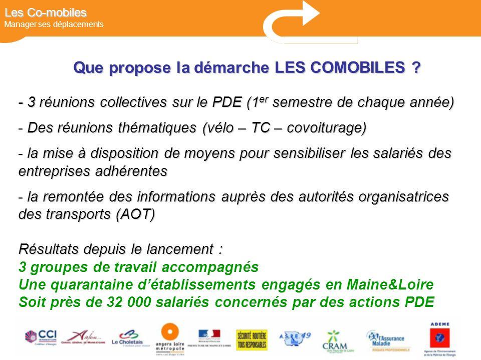 DEPLACEMENTS Les Co-mobiles Les Co-mobiles Manager ses déplacements Que propose la démarche LES COMOBILES .