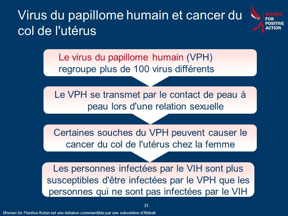 Women for Positive Action est une initiative commanditée par une subvention d'Abbott 33 Virus du papillome humain et cancer du col de l'utérus Le viru