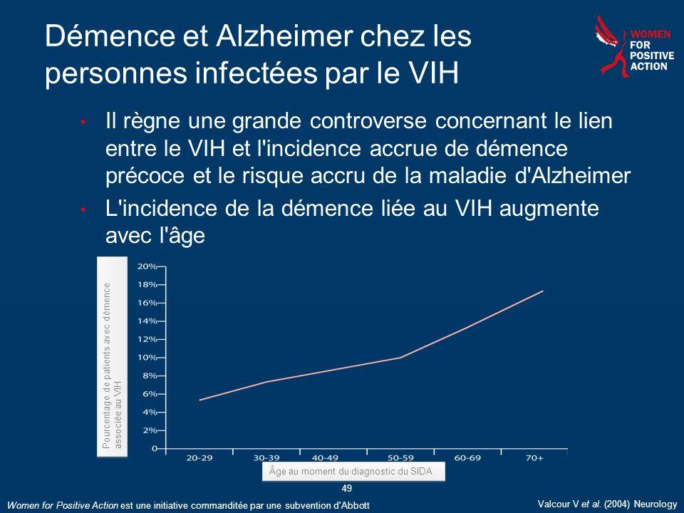 Women for Positive Action est une initiative commanditée par une subvention d'Abbott 49 Démence et Alzheimer chez les personnes infectées par le VIH I